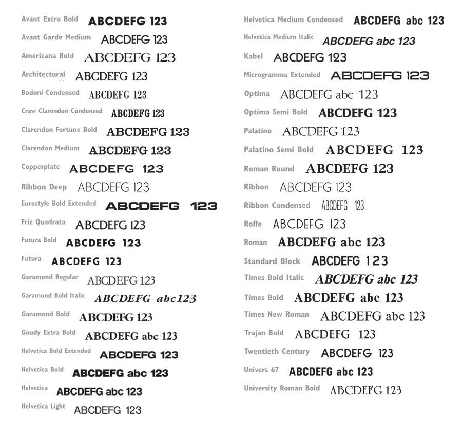 font-samples